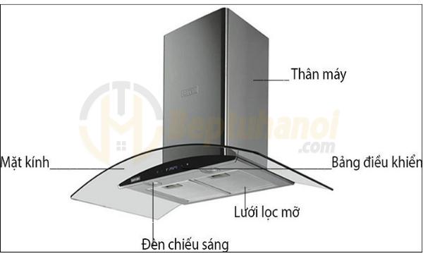 May Hut Mui Bep Tu Ha Noi (1)