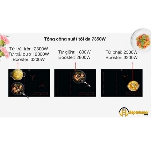 Bep Tu Electrolux Eip8546 Bep Tu Ha Noi